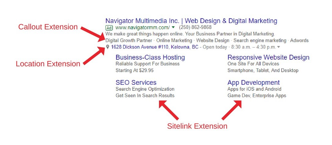 ad extension example