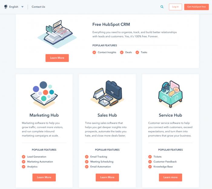 Hubspot Marketing Automation Dashboard